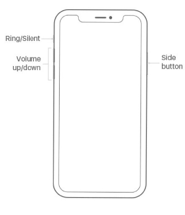 7 Tips To Solve Iphone X Screen Goes Black During Call